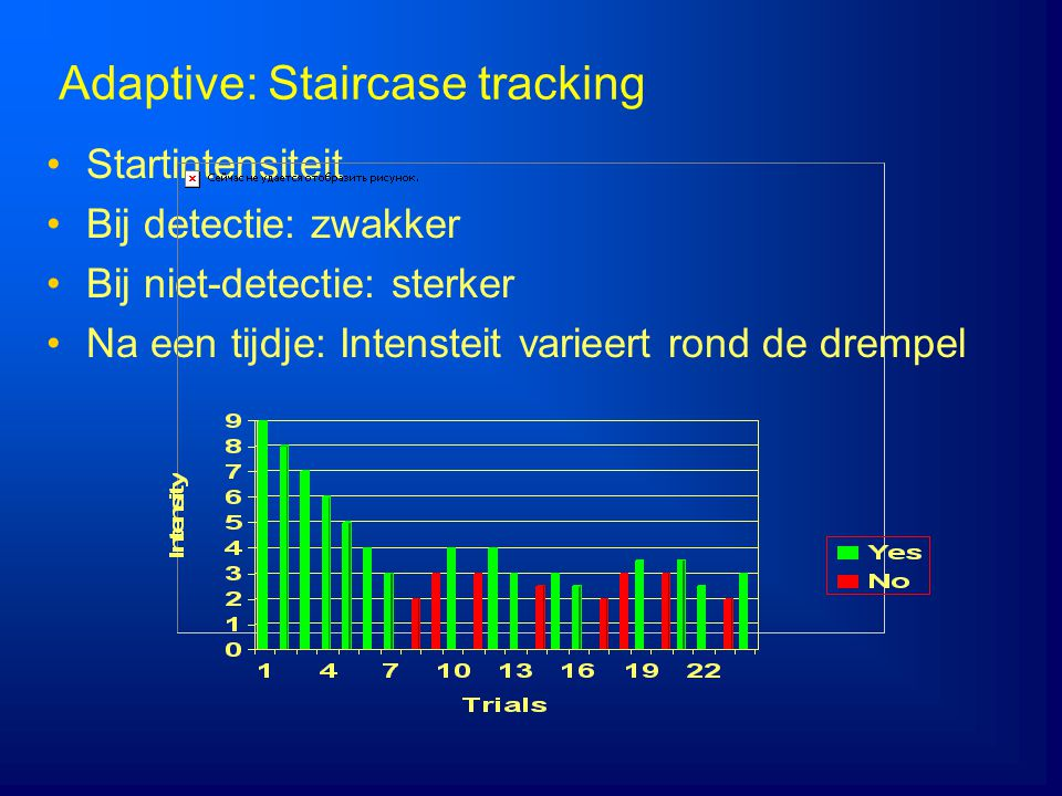 Adaptive: Staircase tracking