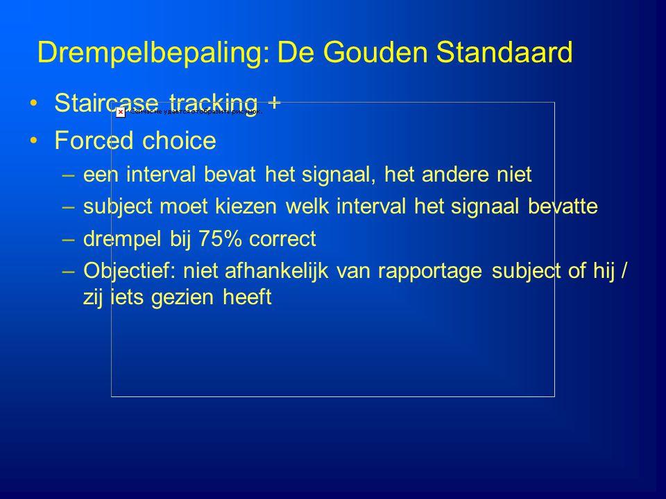 Drempelbepaling: De Gouden Standaard