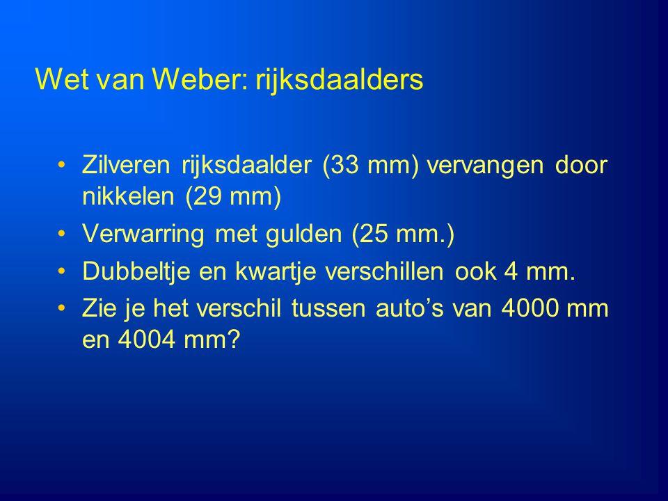 Wet van Weber: rijksdaalders