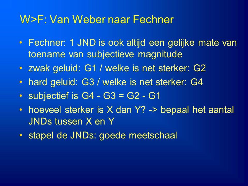 W>F: Van Weber naar Fechner