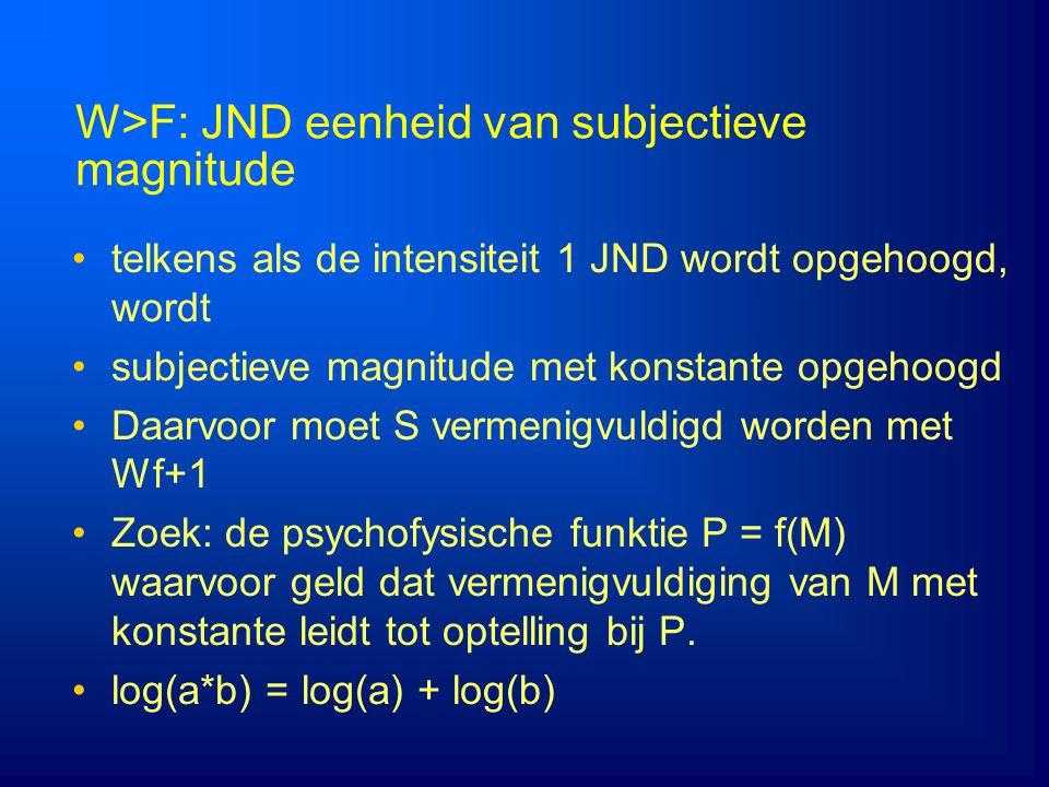 W>F: JND eenheid van subjectieve magnitude