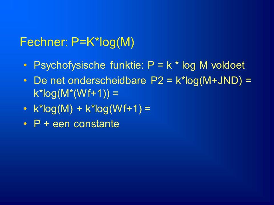 Fechner: P=K*log(M) Psychofysische funktie: P = k * log M voldoet