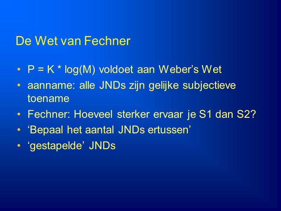 De Wet van Fechner P = K * log(M) voldoet aan Weber's Wet