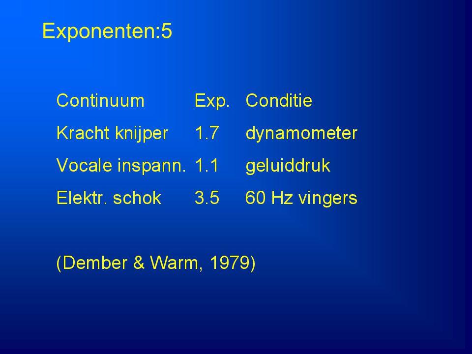 4/5/2017 Exponenten:5