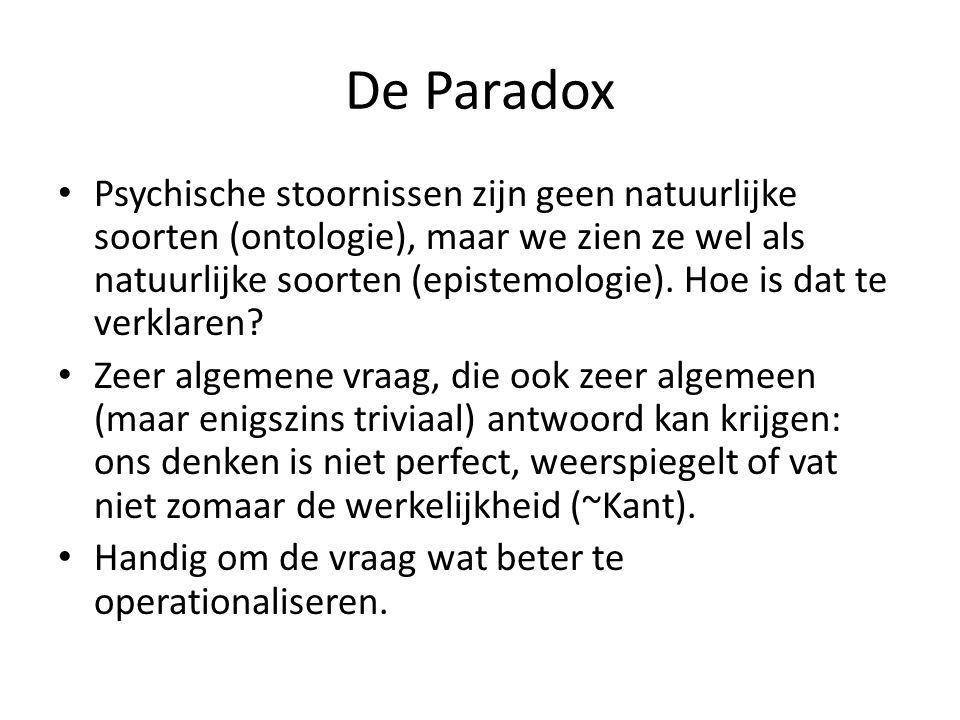 De Paradox