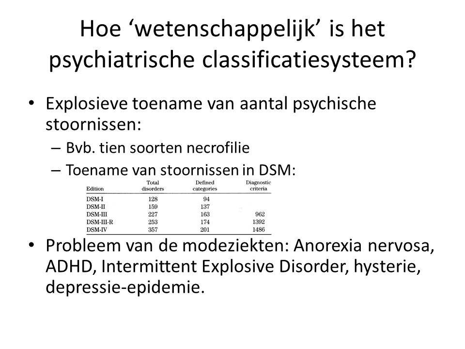 Hoe 'wetenschappelijk' is het psychiatrische classificatiesysteem