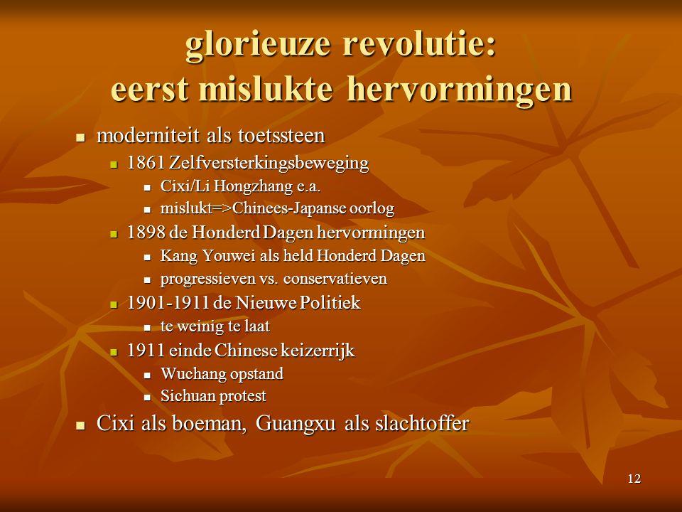 glorieuze revolutie: eerst mislukte hervormingen