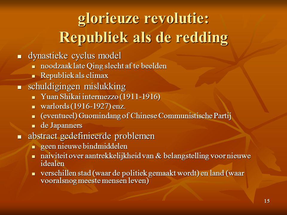 glorieuze revolutie: Republiek als de redding