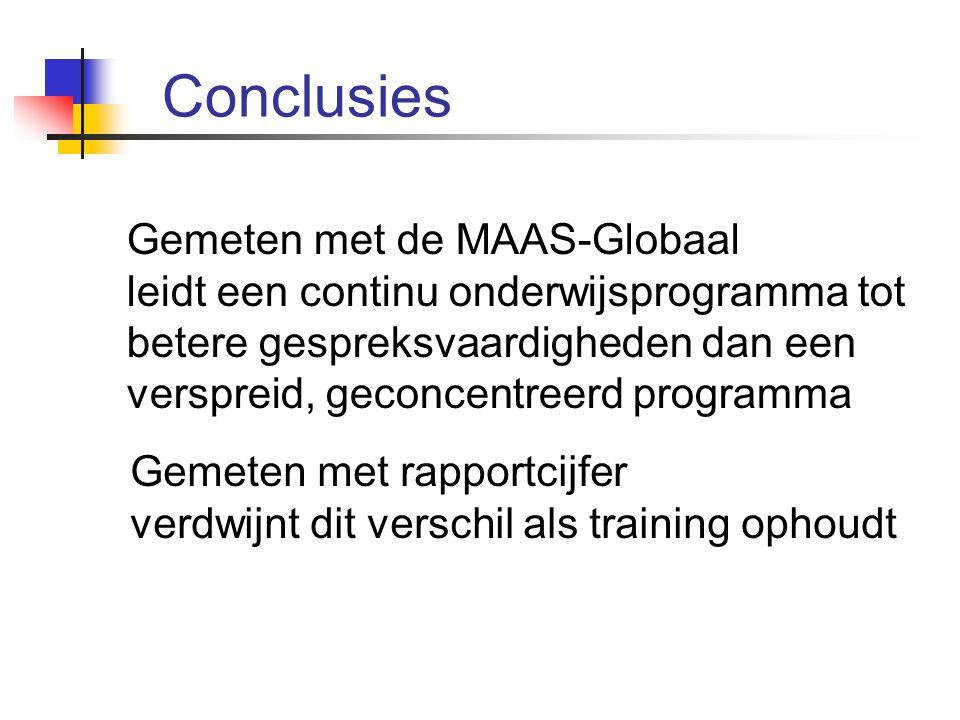 Conclusies Gemeten met de MAAS-Globaal