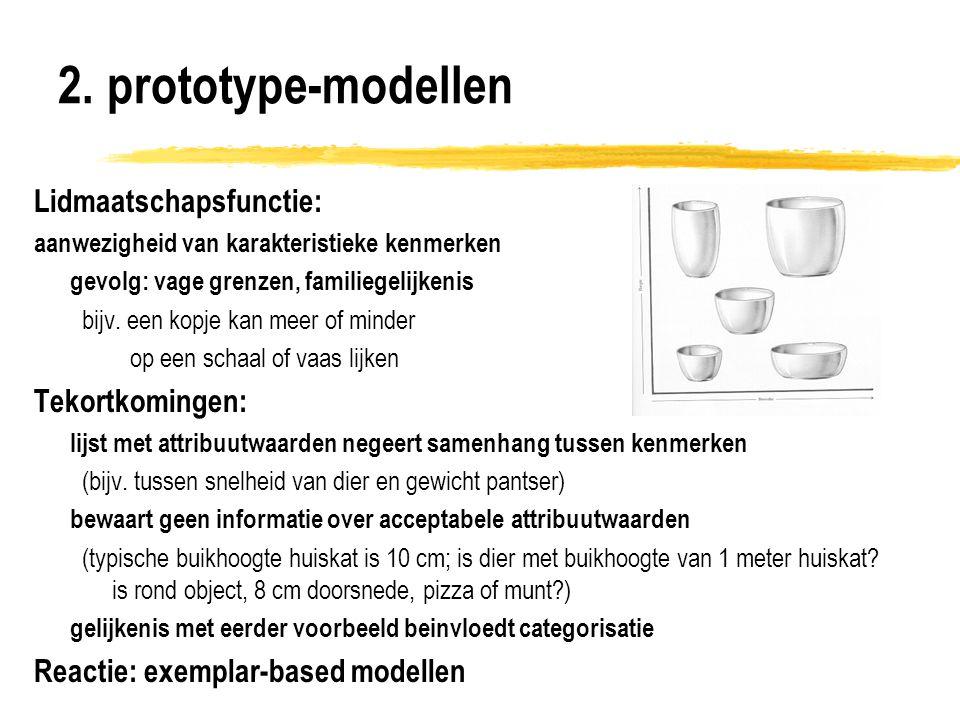 2. prototype-modellen Lidmaatschapsfunctie: Tekortkomingen: