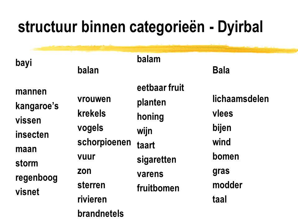 structuur binnen categorieën - Dyirbal