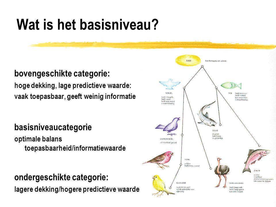 Wat is het basisniveau bovengeschikte categorie: basisniveaucategorie