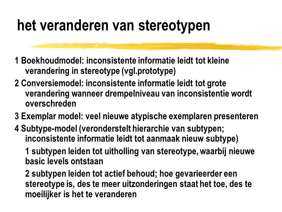 het veranderen van stereotypen