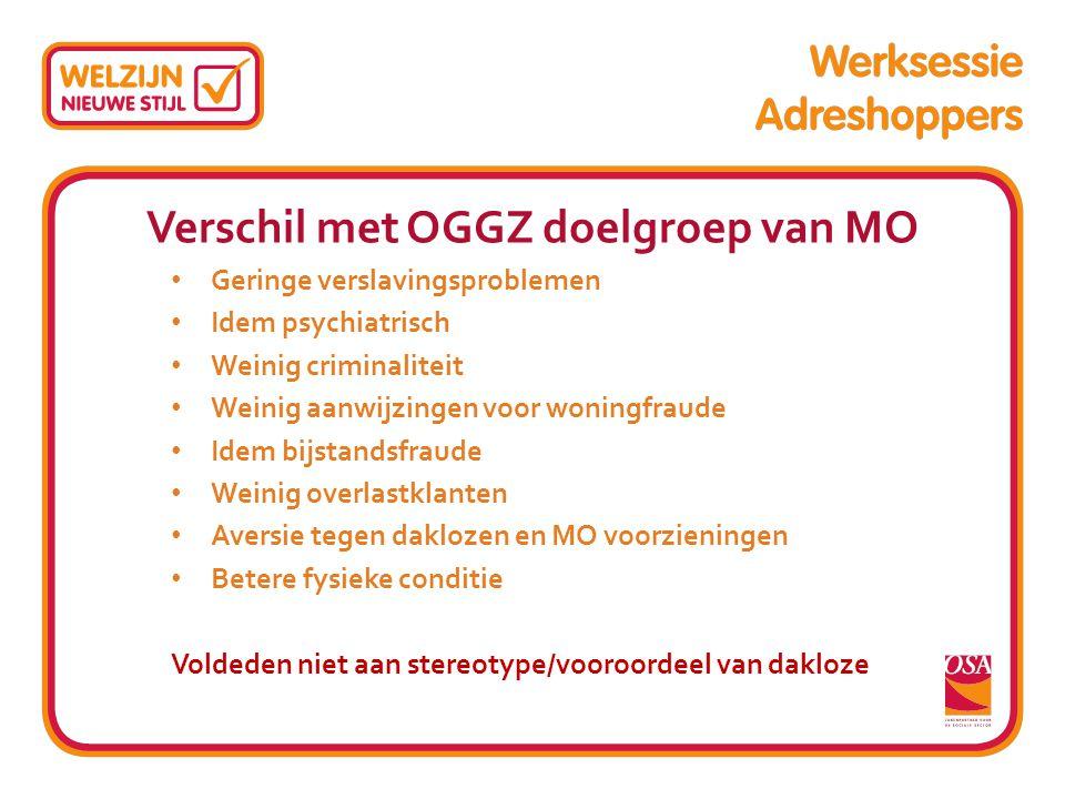 Verschil met OGGZ doelgroep van MO