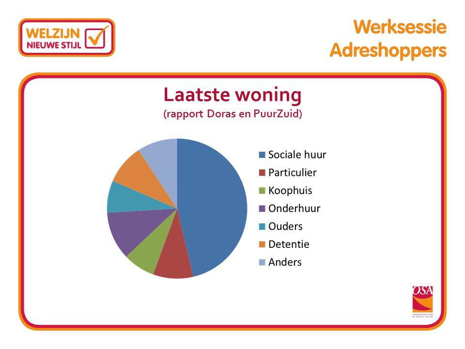 Laatste woning (rapport Doras en PuurZuid)