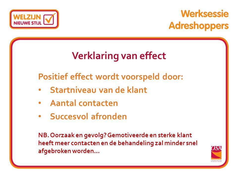 Verklaring van effect Positief effect wordt voorspeld door: