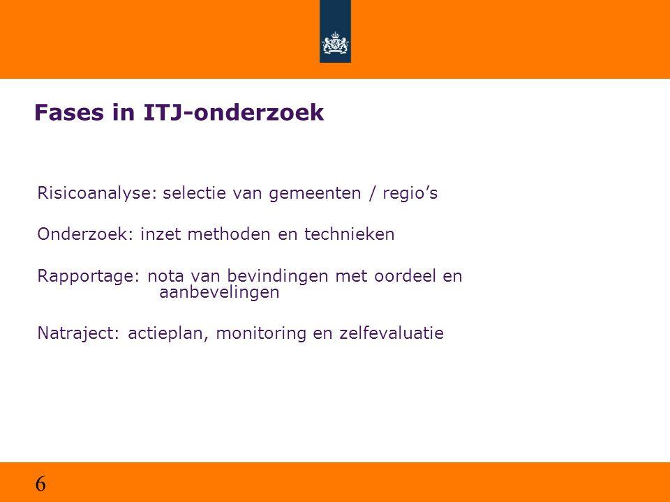 Fases in ITJ-onderzoek