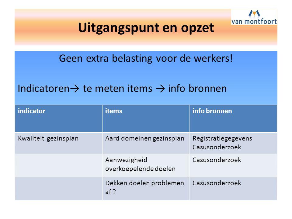 Uitgangspunt en opzet Geen extra belasting voor de werkers! Indicatoren→ te meten items → info bronnen