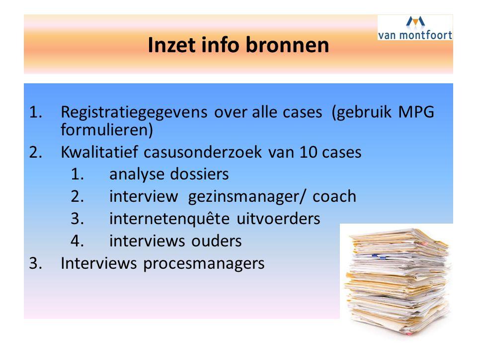 Inzet info bronnen Registratiegegevens over alle cases (gebruik MPG formulieren) Kwalitatief casusonderzoek van 10 cases.
