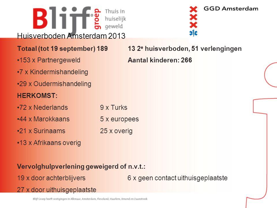 Huisverboden Amsterdam 2013