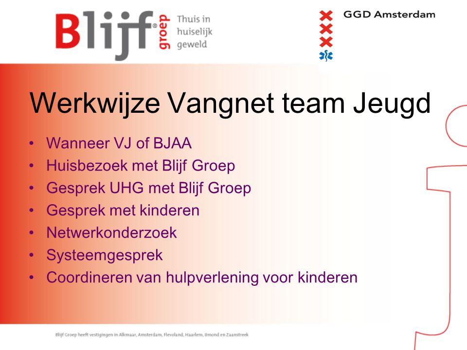 Werkwijze Vangnet team Jeugd