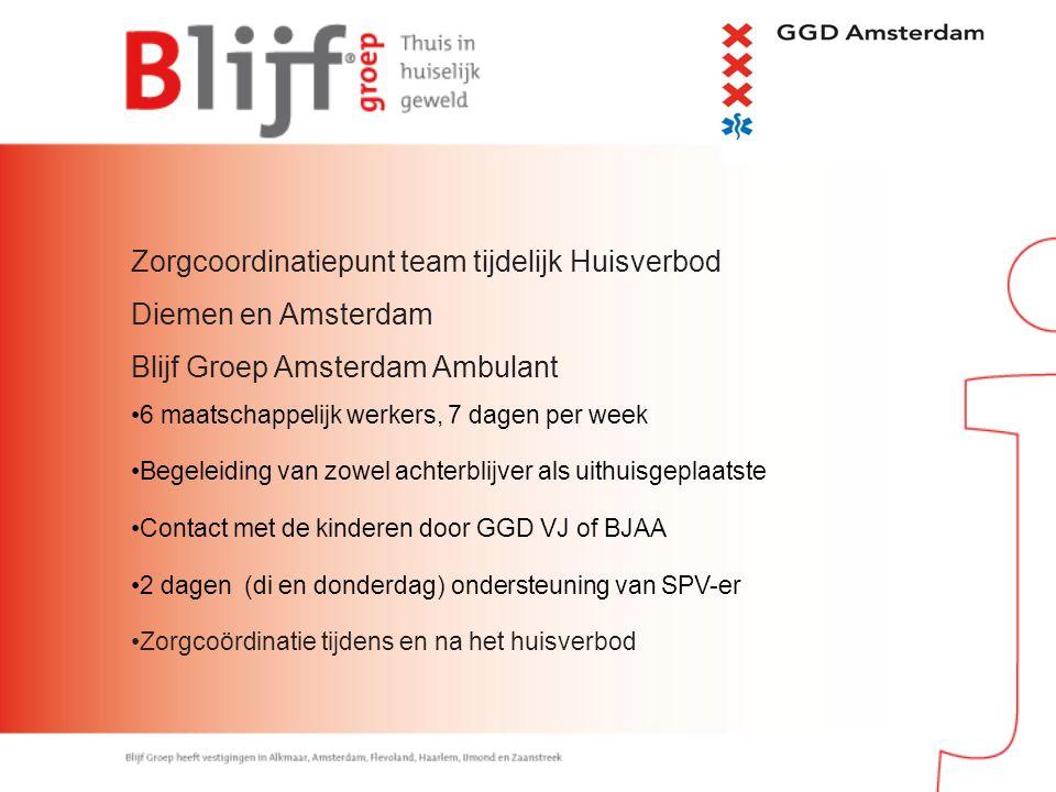 Zorgcoordinatiepunt team tijdelijk Huisverbod Diemen en Amsterdam