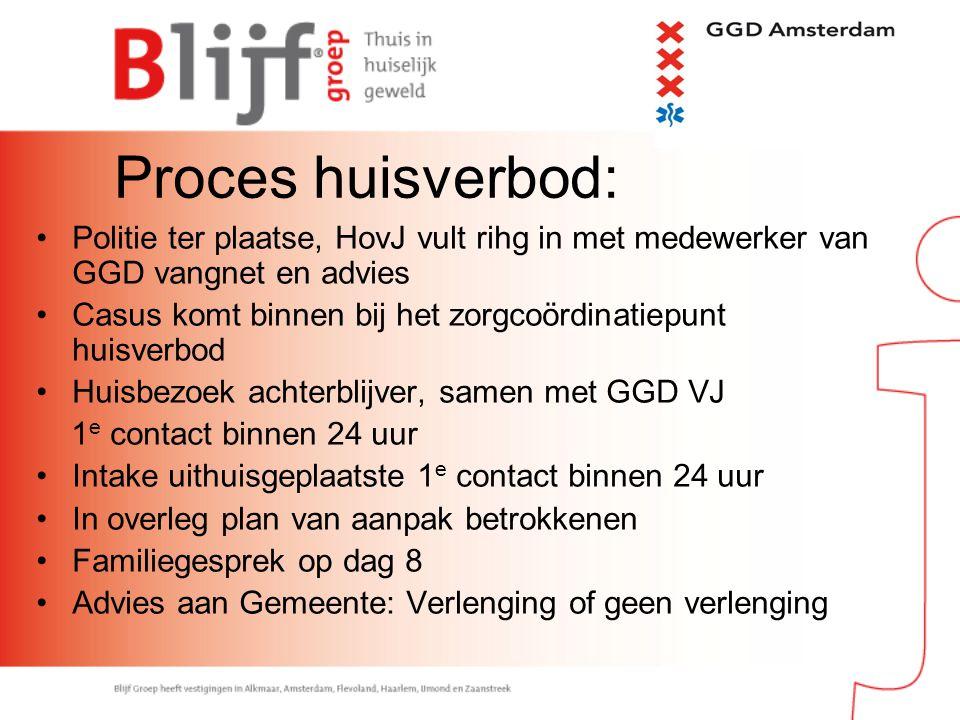 Proces huisverbod: Politie ter plaatse, HovJ vult rihg in met medewerker van GGD vangnet en advies.