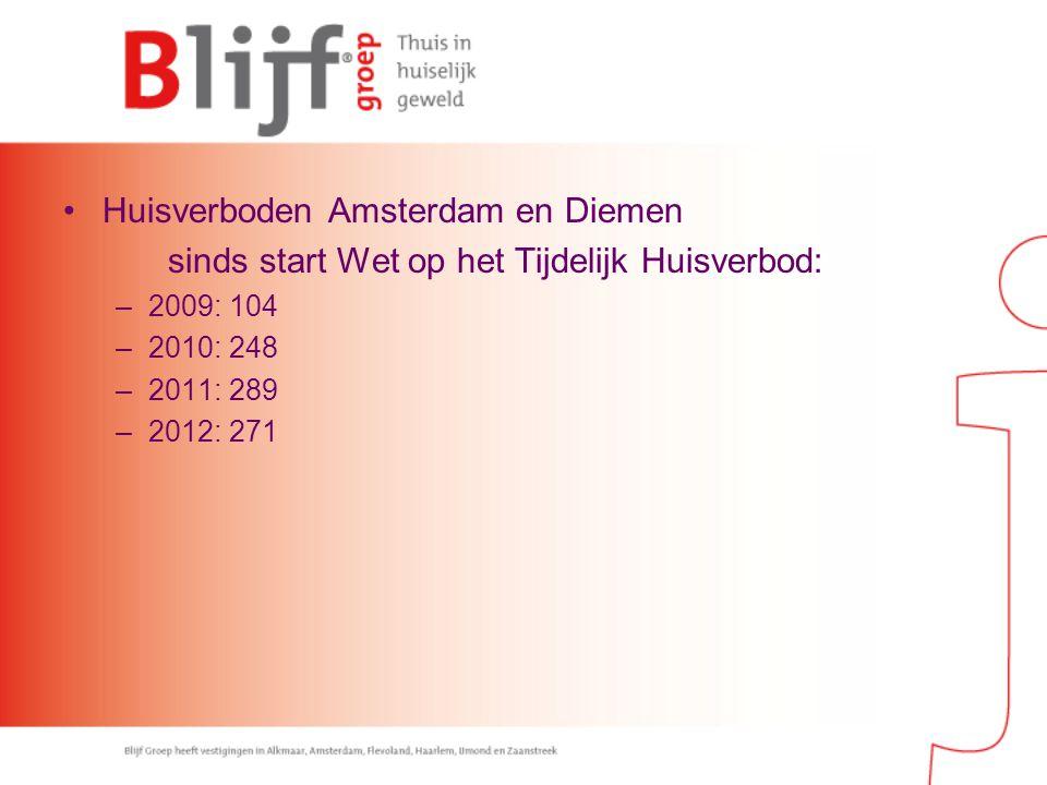 Huisverboden Amsterdam en Diemen