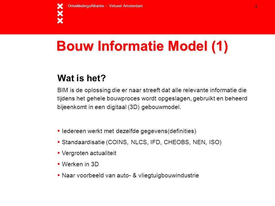 Bouw Informatie Model (1)