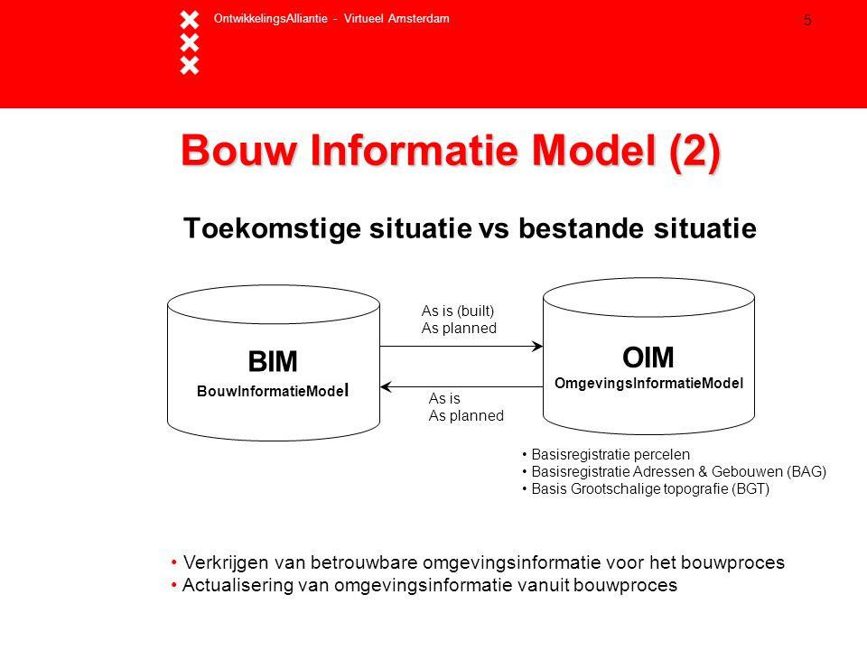 OmgevingsInformatieModel