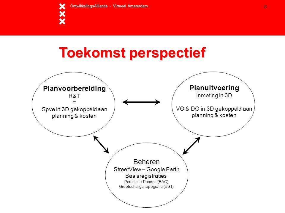 Toekomst perspectief Planvoorbereiding Planuitvoering Beheren R&T