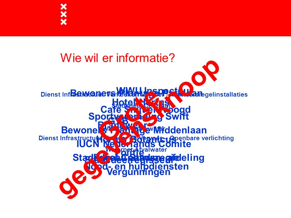 Grote gegevensknoop Wie wil er informatie WWU Inspecteur