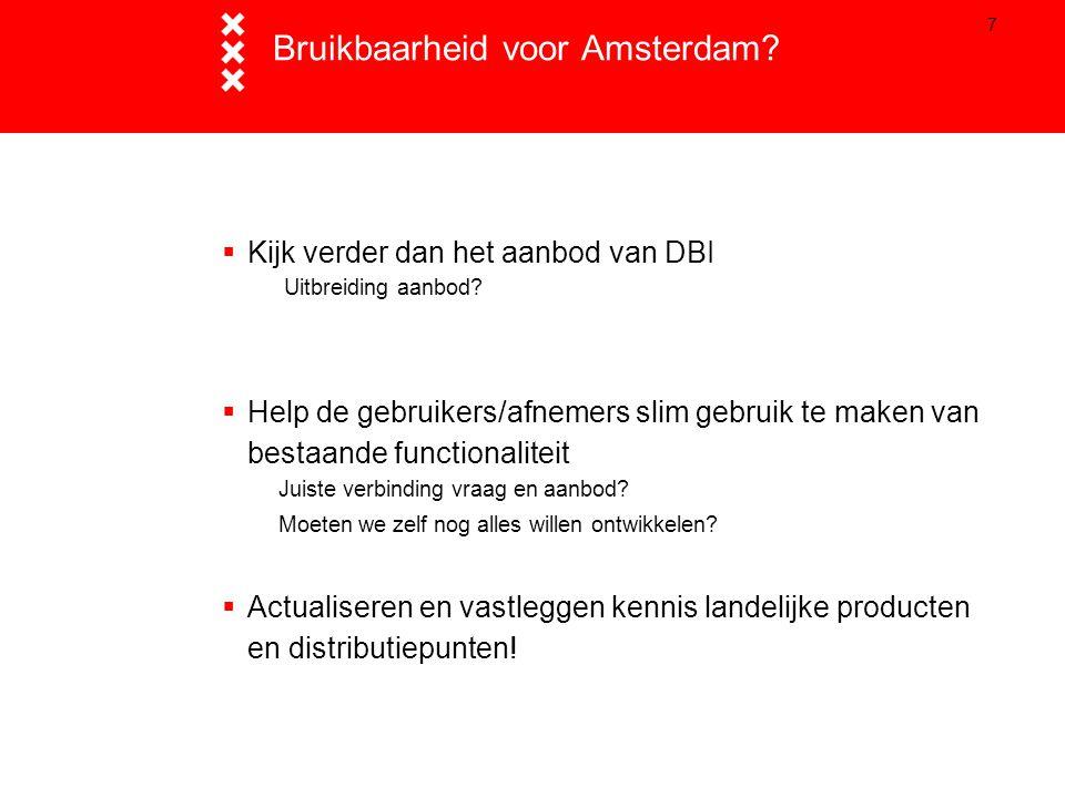 Bruikbaarheid voor Amsterdam
