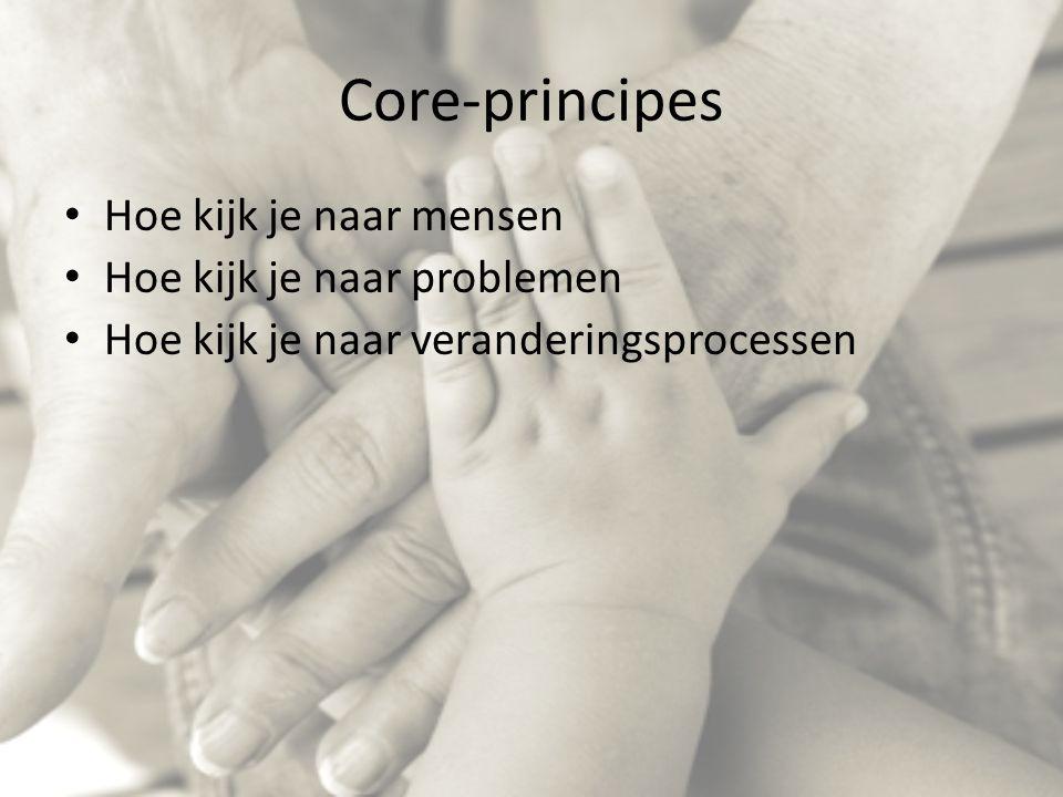 Core-principes Hoe kijk je naar mensen Hoe kijk je naar problemen