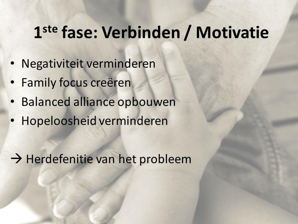 1ste fase: Verbinden / Motivatie