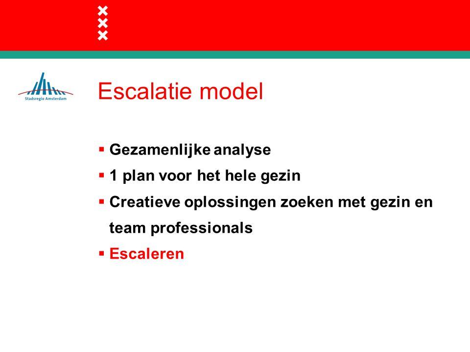 Escalatie model Gezamenlijke analyse 1 plan voor het hele gezin