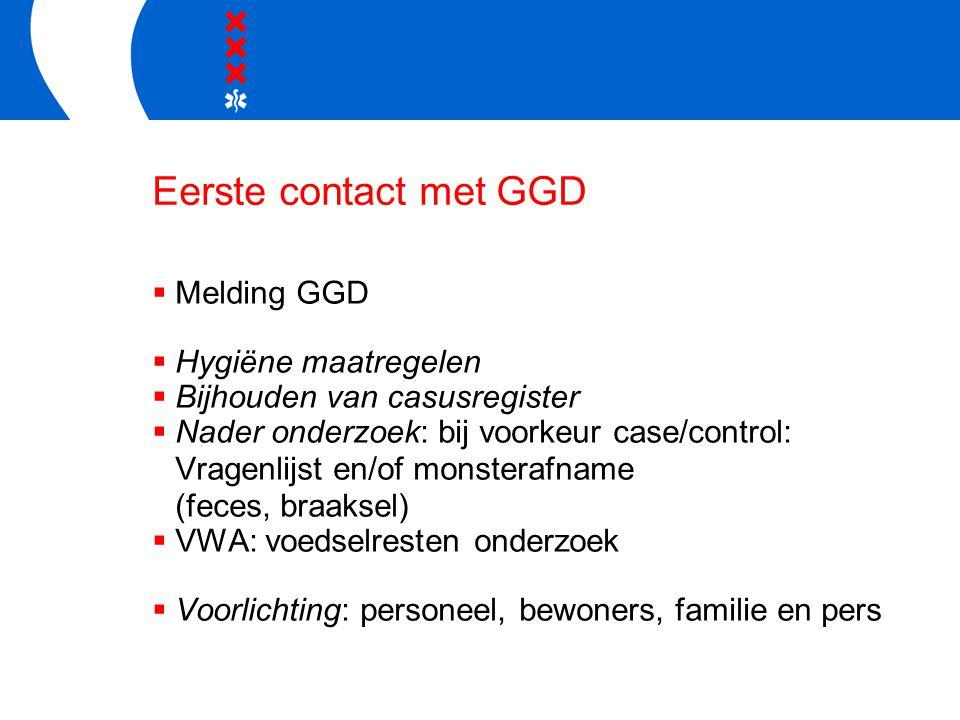 Eerste contact met GGD Melding GGD Hygiëne maatregelen