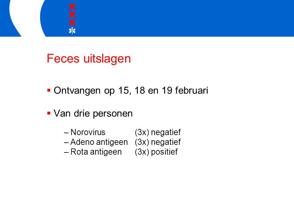 Feces uitslagen Ontvangen op 15, 18 en 19 februari Van drie personen