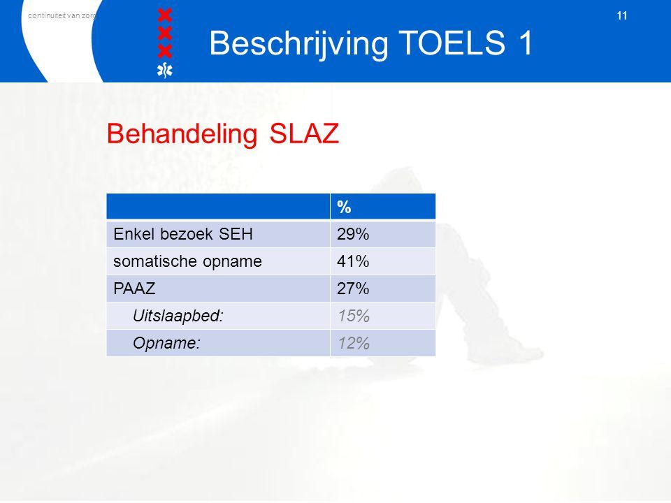 Beschrijving TOELS 1 Behandeling SLAZ % Enkel bezoek SEH 29%