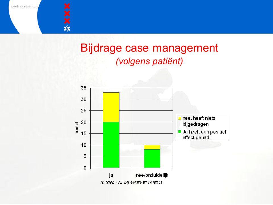 Bijdrage case management (volgens patiënt)