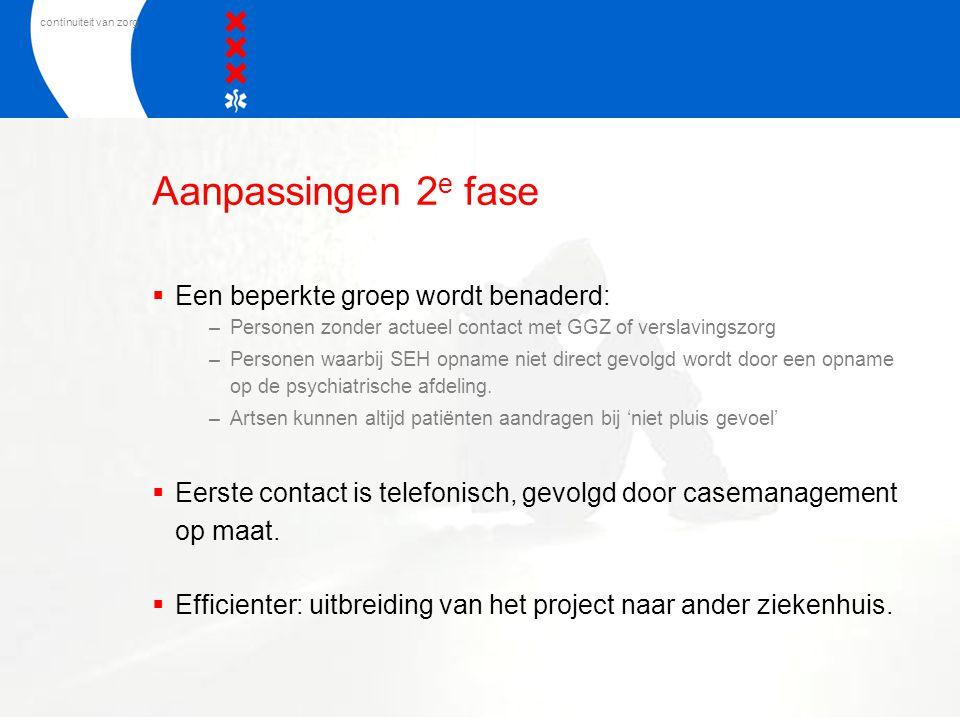 Aanpassingen 2e fase Een beperkte groep wordt benaderd: