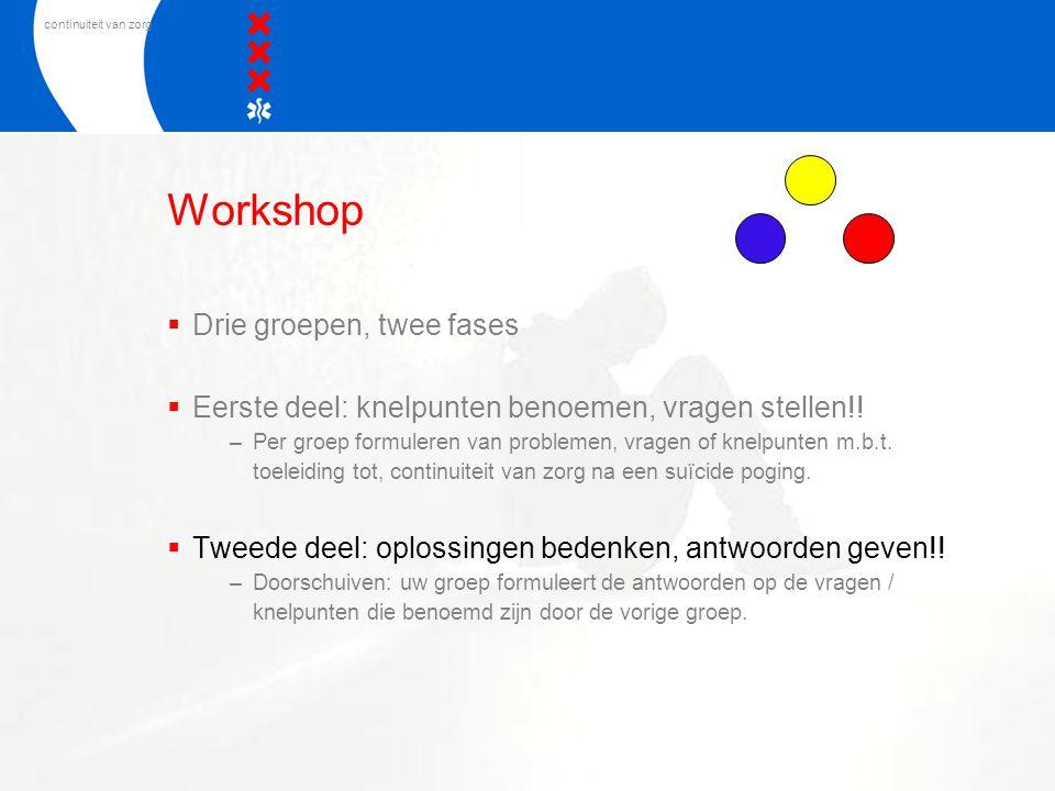 Workshop Drie groepen, twee fases