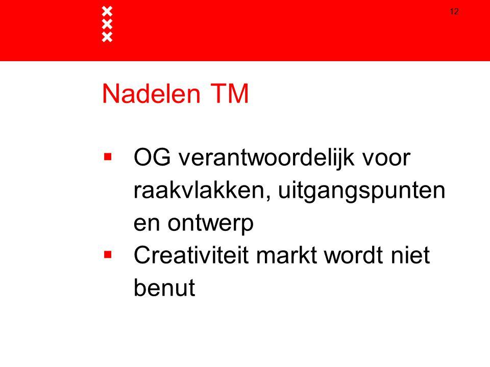 Titel presentatie 12. Nadelen TM. OG verantwoordelijk voor raakvlakken, uitgangspunten en ontwerp.
