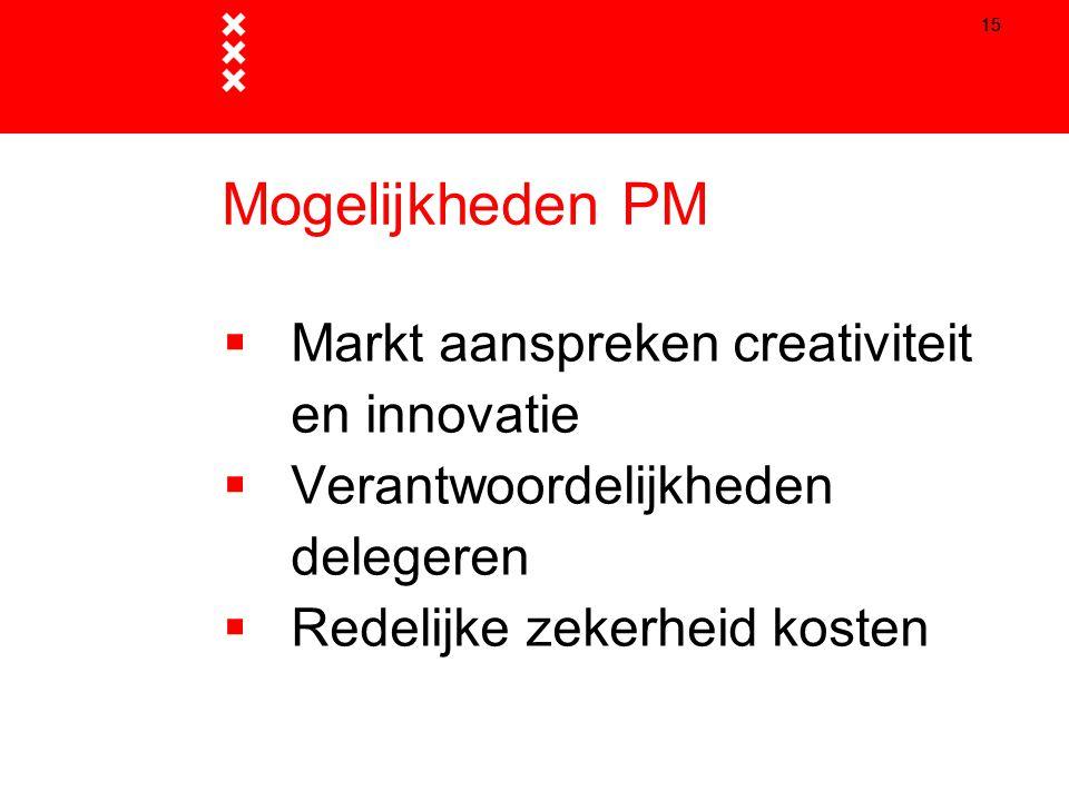 Mogelijkheden PM Markt aanspreken creativiteit en innovatie