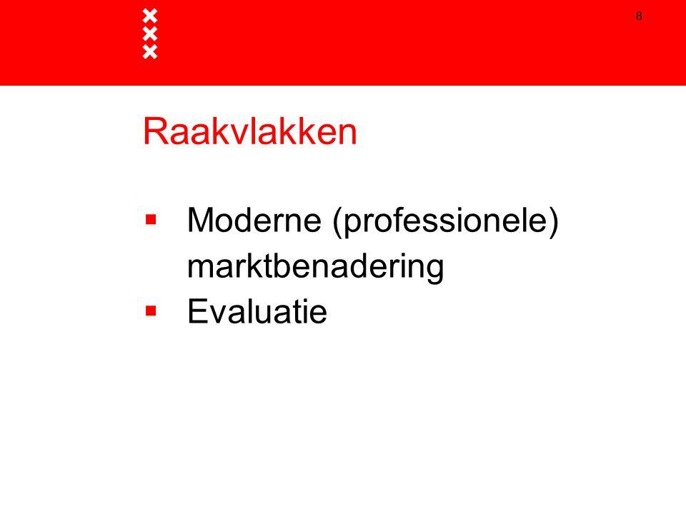 Raakvlakken Moderne (professionele) marktbenadering Evaluatie