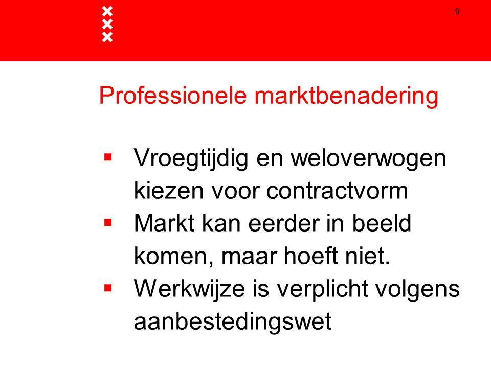 Professionele marktbenadering
