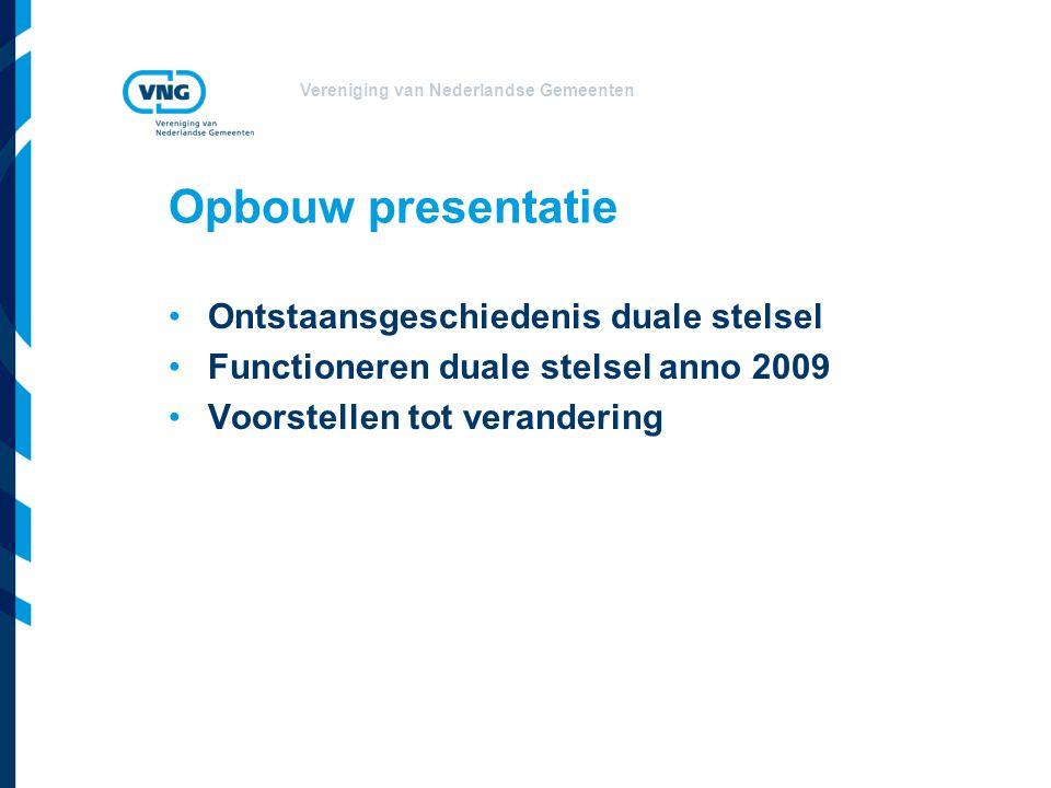 Opbouw presentatie Ontstaansgeschiedenis duale stelsel