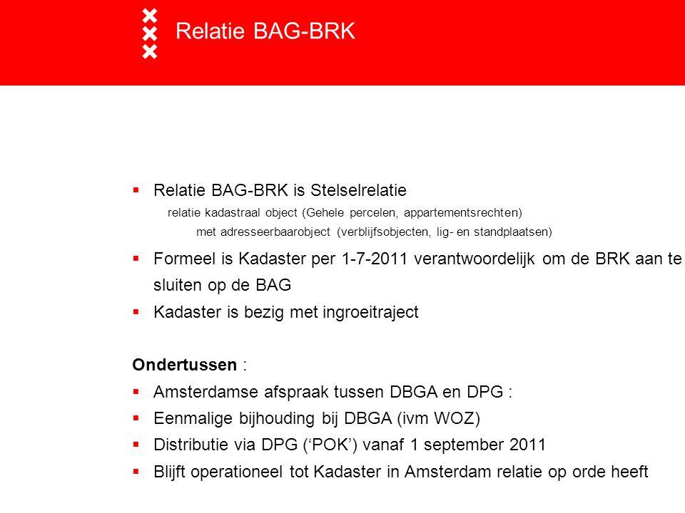 Relatie BAG-BRK Relatie BAG-BRK is Stelselrelatie
