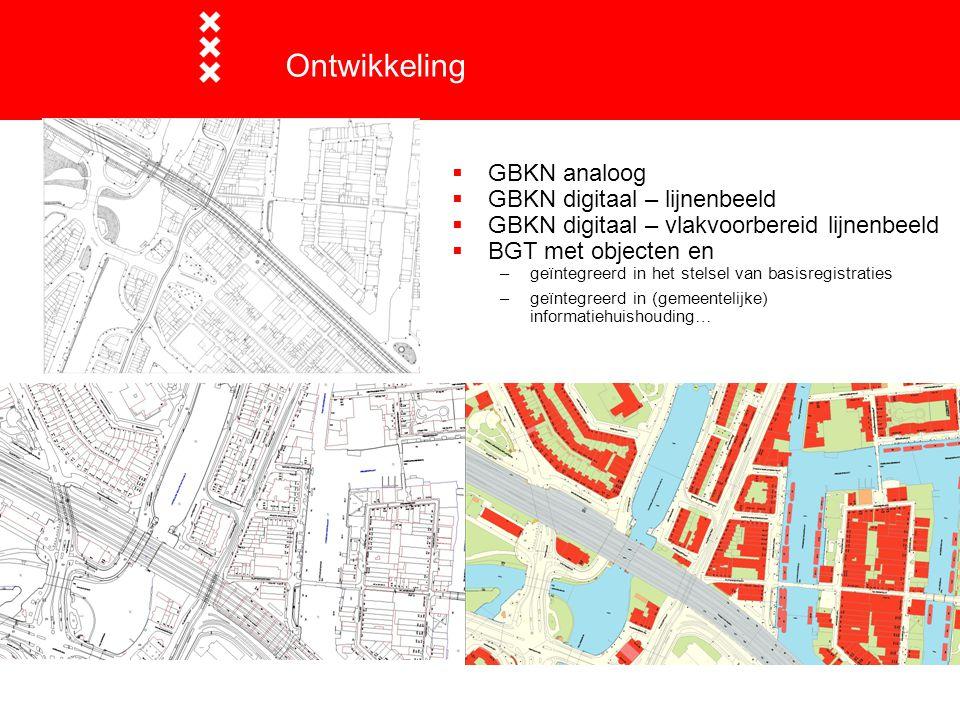 Ontwikkeling GBKN analoog GBKN digitaal – lijnenbeeld