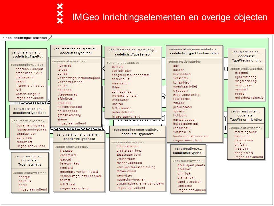 IMGeo Inrichtingselementen en overige objecten